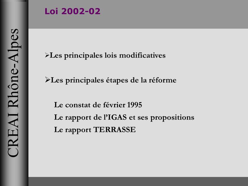 CREAI Rhône-Alpes Loi 2002-02 Les principales étapes de la réforme