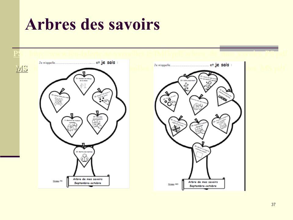 Arbres des savoirs PS : http://www.ien-laferte.ac-versailles.fr/IMG/pdf/arbres_de_mes_savoirs_PS.pdf.