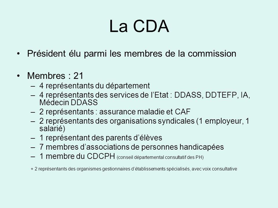 La CDA Président élu parmi les membres de la commission Membres : 21