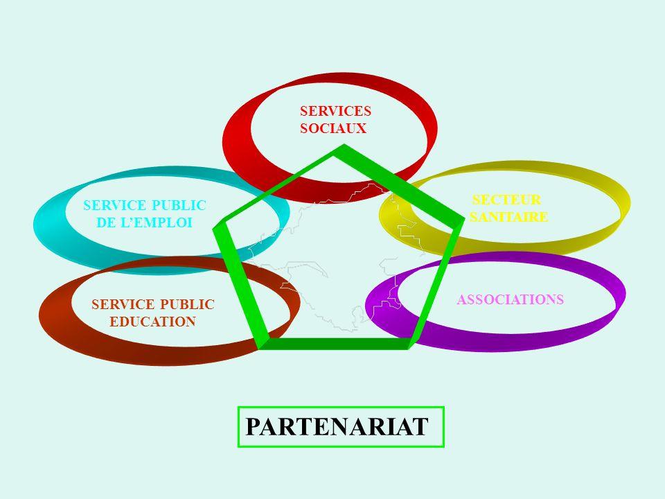 44 PARTENARIAT SERVICES SOCIAUX SECTEUR SERVICE PUBLIC SANITAIRE