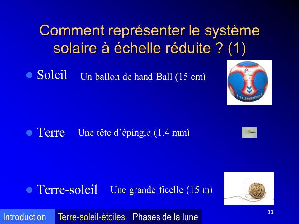 Comment représenter le système solaire à échelle réduite (1)