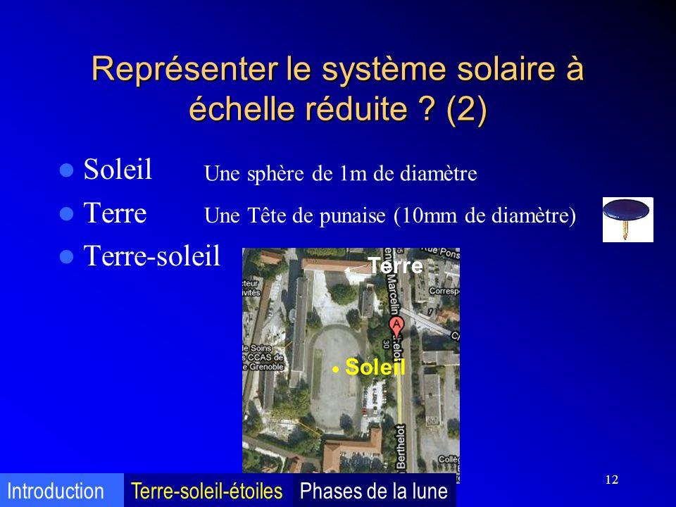 Représenter le système solaire à échelle réduite (2)