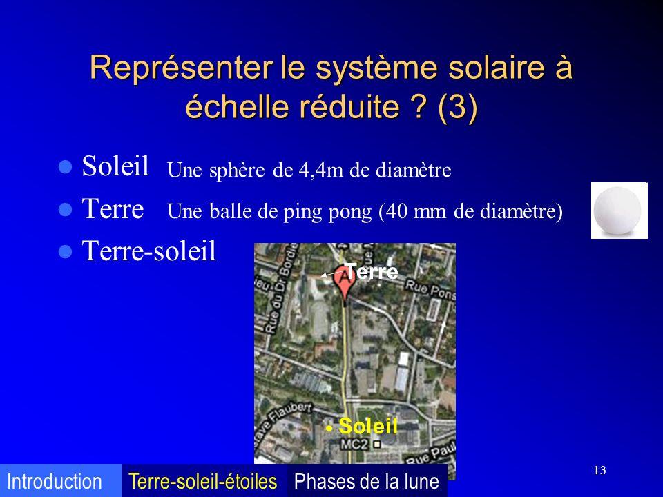 Représenter le système solaire à échelle réduite (3)