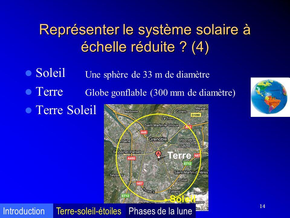 Représenter le système solaire à échelle réduite (4)