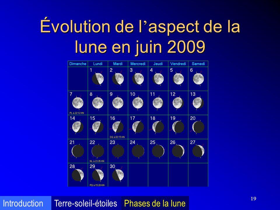 Évolution de l'aspect de la lune en juin 2009