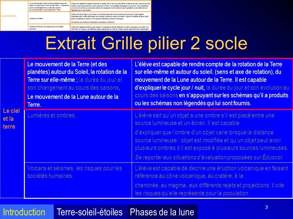 Extrait Grille pilier 2 socle