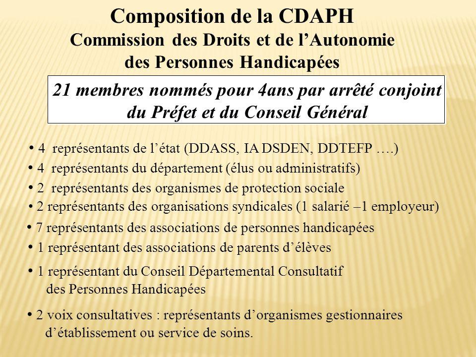 Composition de la CDAPH