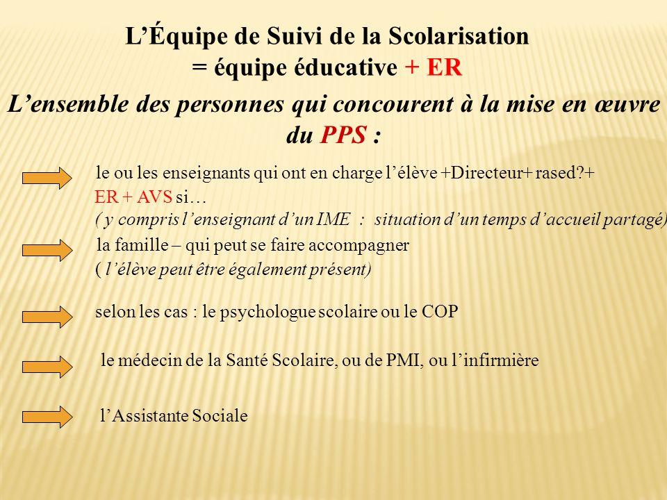 L'Équipe de Suivi de la Scolarisation = équipe éducative + ER