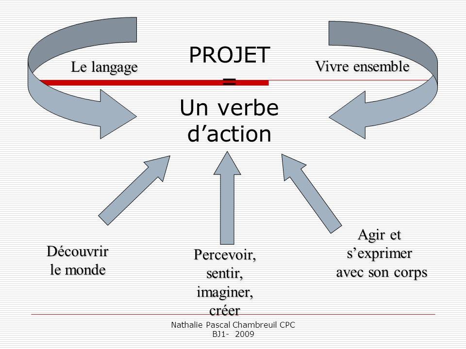 PROJET = Un verbe d'action