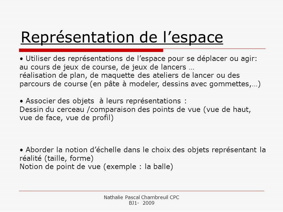 Représentation de l'espace