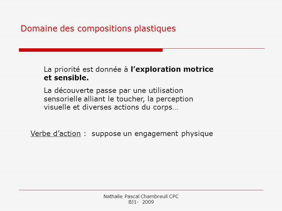 Domaine des compositions plastiques