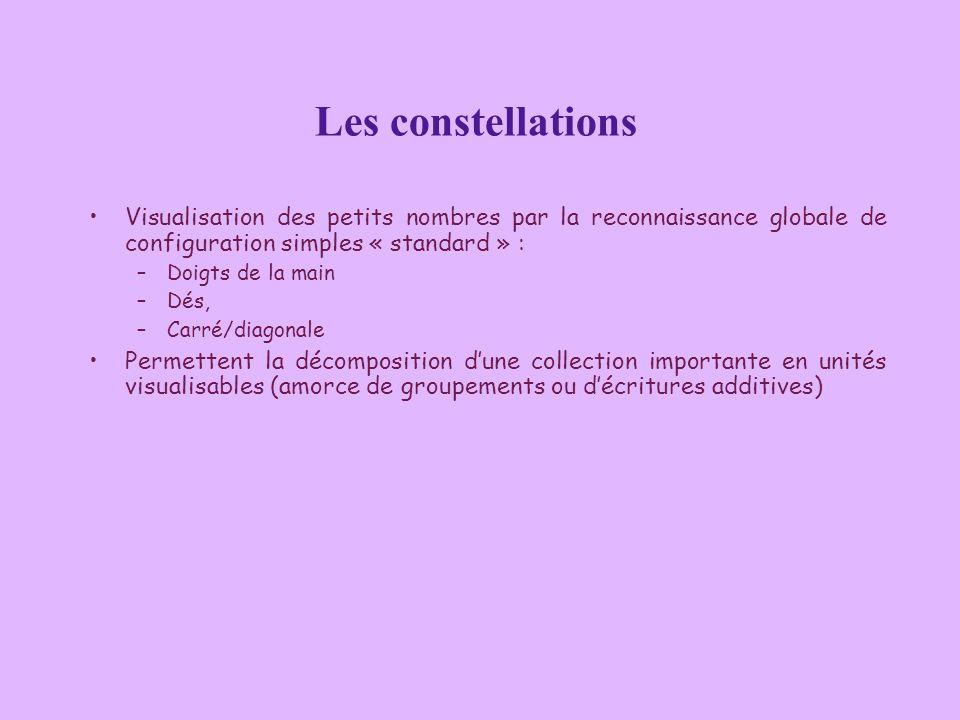 Les constellationsVisualisation des petits nombres par la reconnaissance globale de configuration simples « standard » :