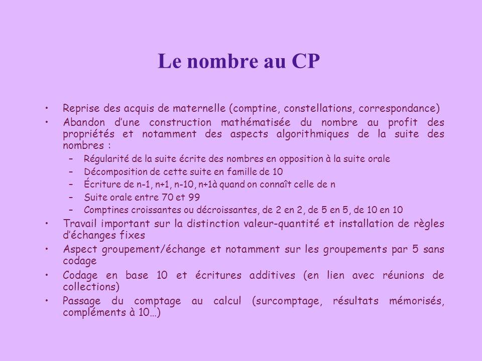 Le nombre au CPReprise des acquis de maternelle (comptine, constellations, correspondance)