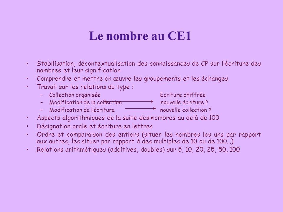 Le nombre au CE1Stabilisation, décontextualisation des connaissances de CP sur l'écriture des nombres et leur signification.