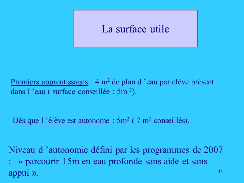 La surface utile Premiers apprentissages : 4 m2 de plan d 'eau par élève présent dans l 'eau ( surface conseillée : 5m 2).
