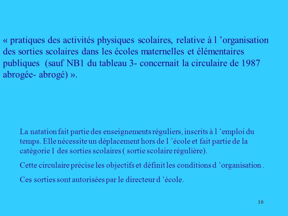 « pratiques des activités physiques scolaires, relative à l 'organisation des sorties scolaires dans les écoles maternelles et élémentaires publiques (sauf NB1 du tableau 3- concernait la circulaire de 1987 abrogée- abrogé) ».