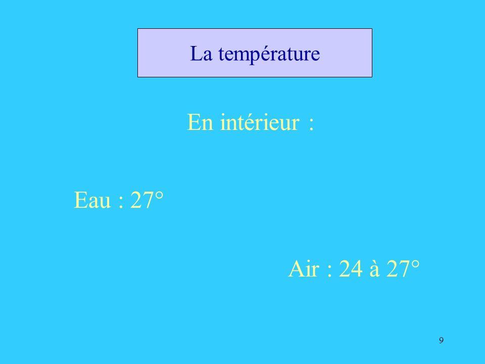 La température En intérieur : Eau : 27° Air : 24 à 27°