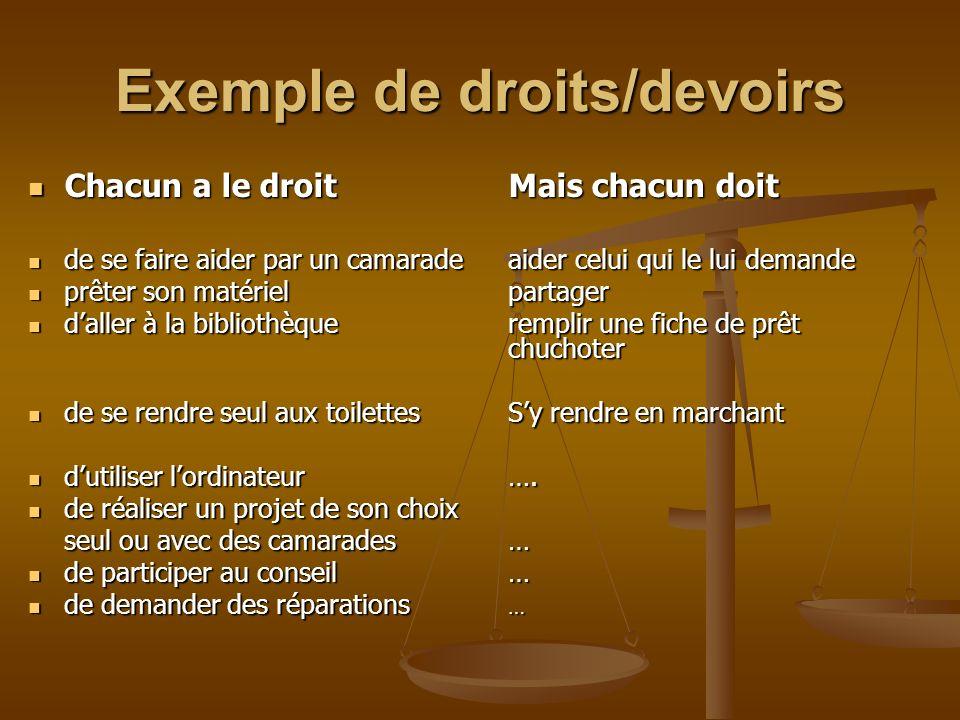 Exemple de droits/devoirs