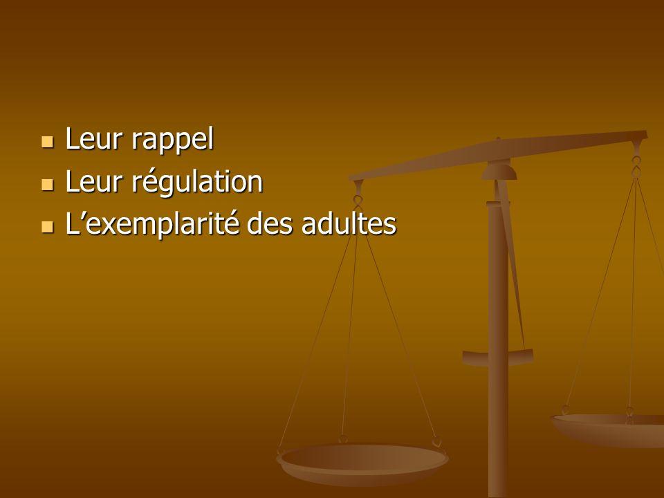 Leur rappel Leur régulation L'exemplarité des adultes