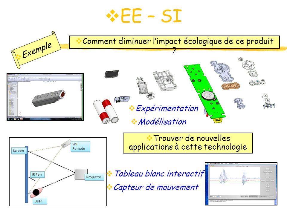 EE – SI Comment diminuer l'impact écologique de ce produit Exemple