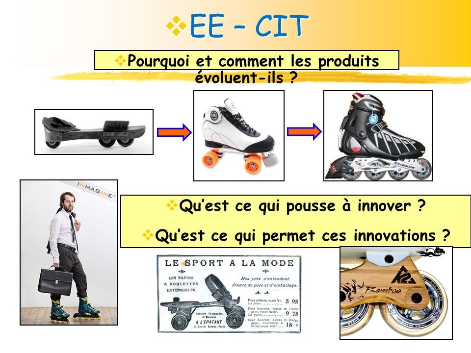 EE – CIT Pourquoi et comment les produits évoluent-ils