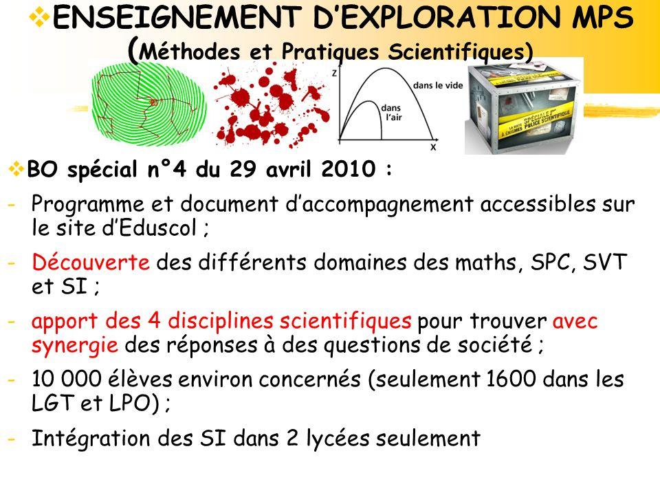 ENSEIGNEMENT D'EXPLORATION MPS (Méthodes et Pratiques Scientifiques)
