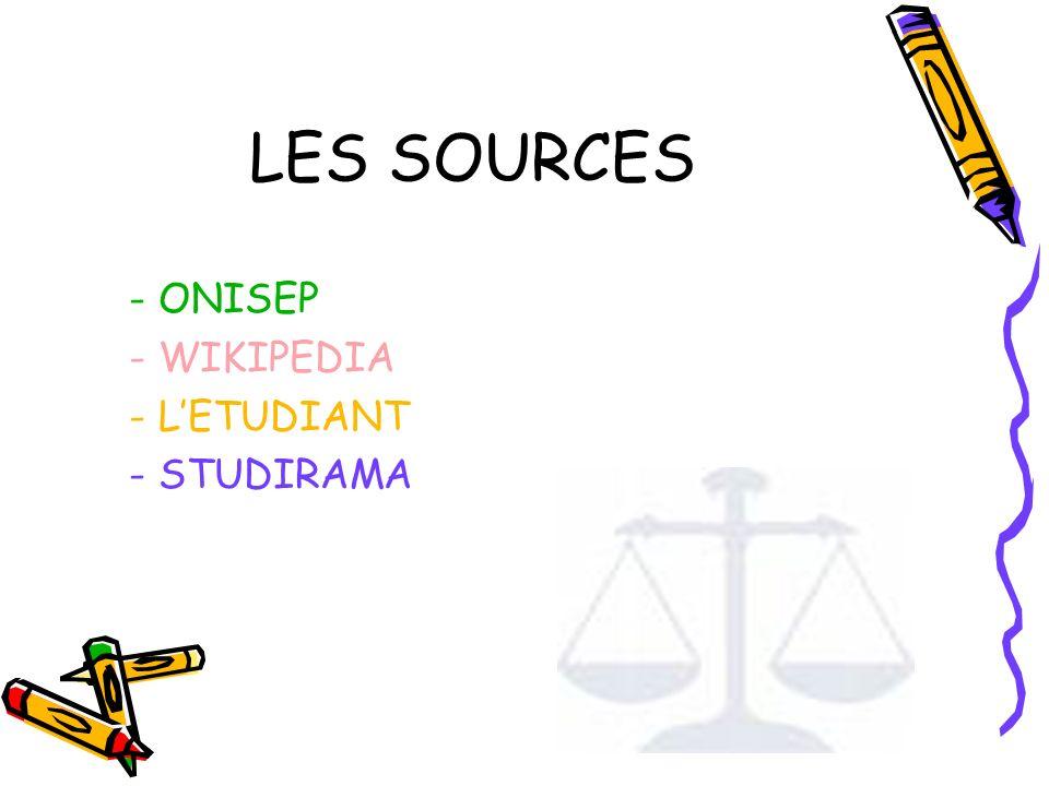 LES SOURCES - ONISEP - WIKIPEDIA - L'ETUDIANT - STUDIRAMA
