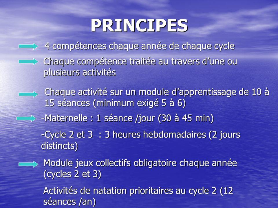 PRINCIPES 4 compétences chaque année de chaque cycle. Chaque compétence traitée au travers d'une ou plusieurs activités.