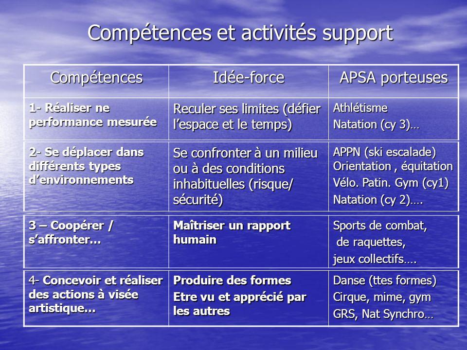 Compétences et activités support