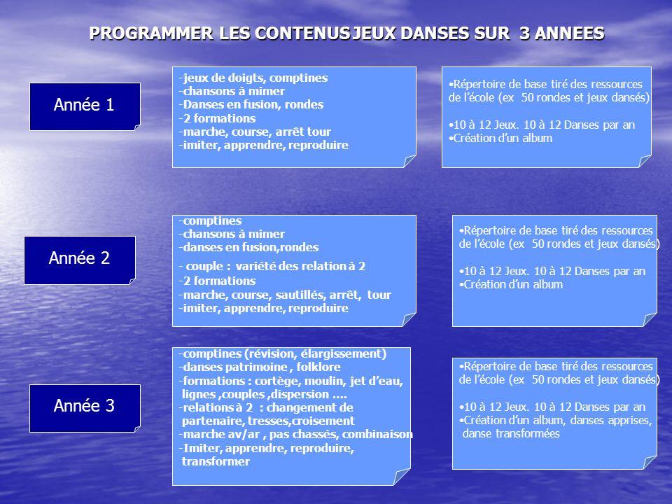 PROGRAMMER LES CONTENUS JEUX DANSES SUR 3 ANNEES