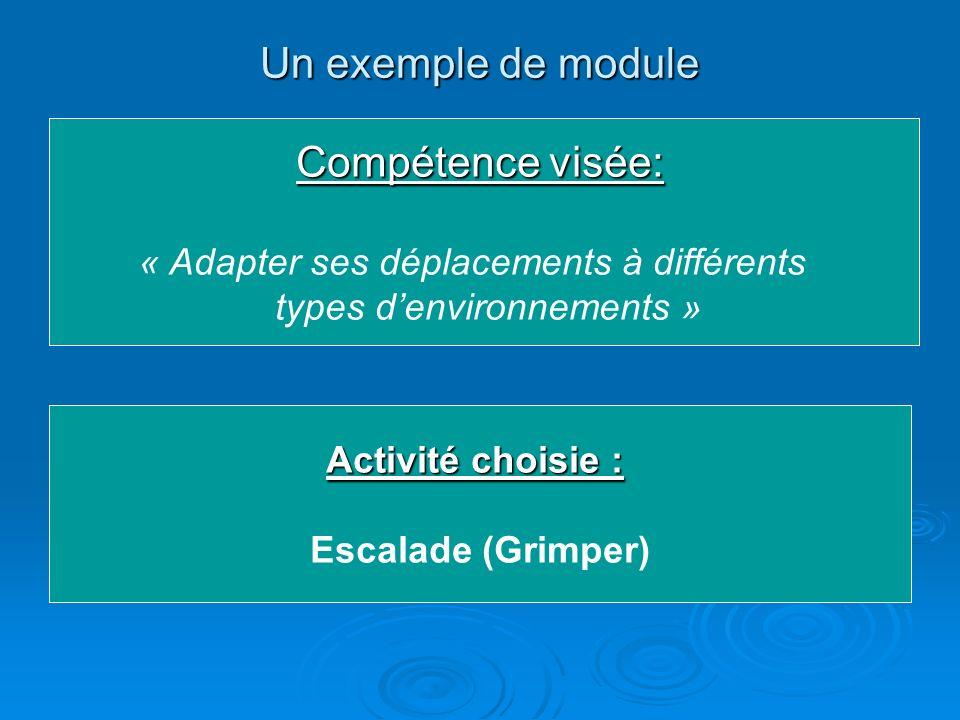 Un exemple de module Compétence visée: