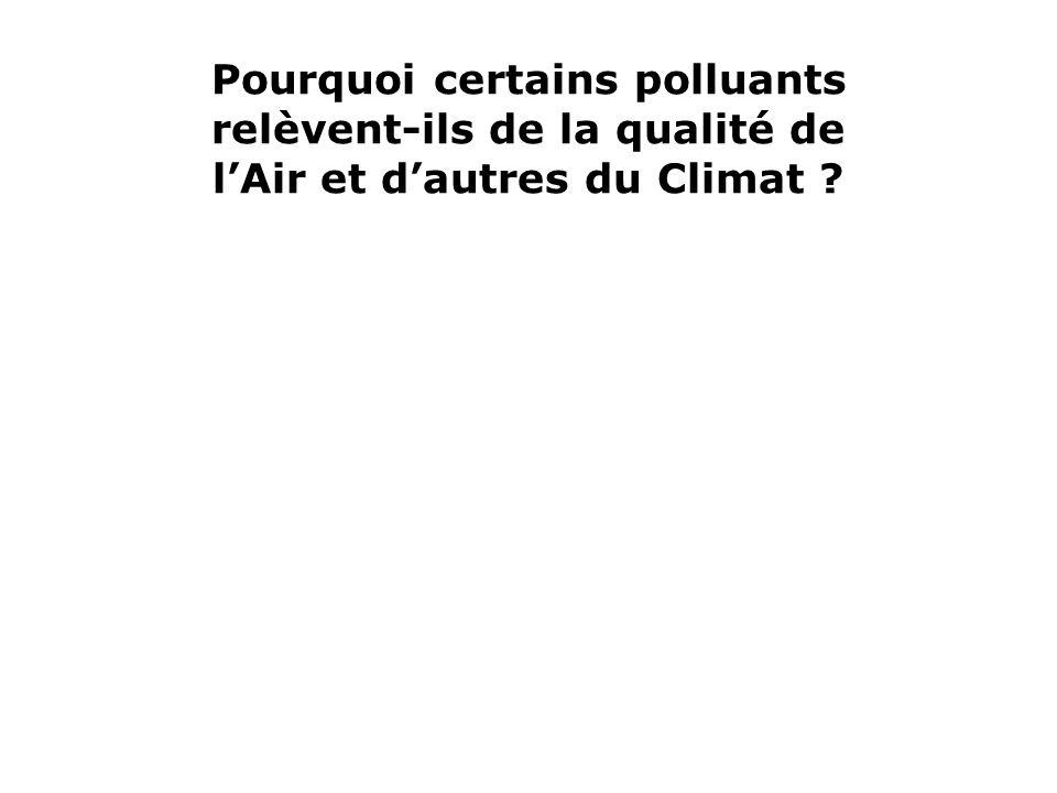 Pourquoi certains polluants relèvent-ils de la qualité de l'Air et d'autres du Climat