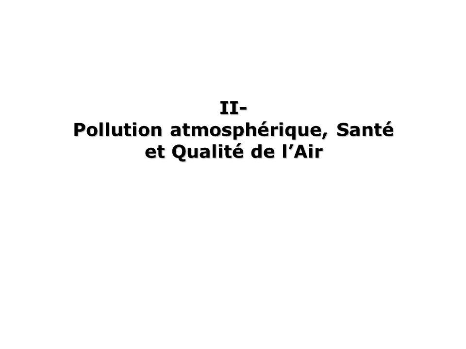 II- Pollution atmosphérique, Santé et Qualité de l'Air