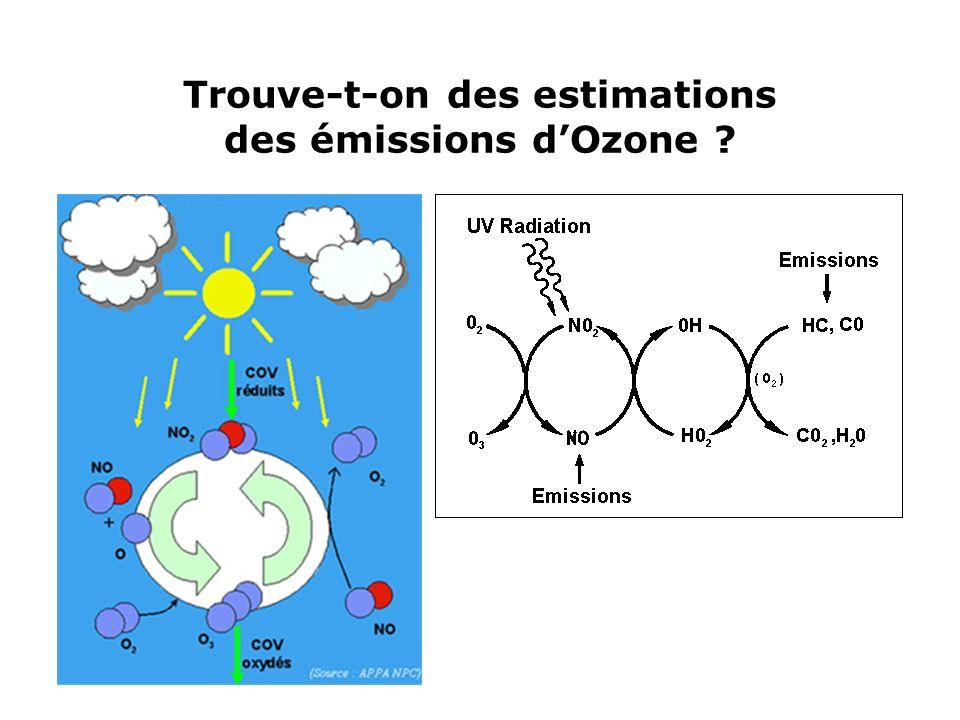 Trouve-t-on des estimations des émissions d'Ozone