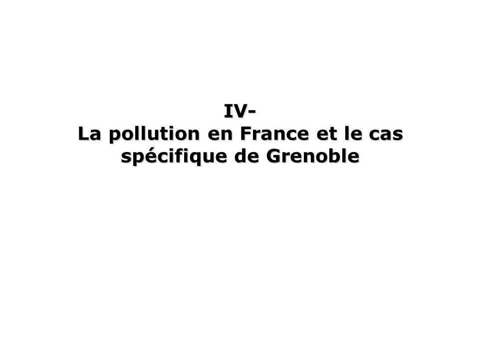 IV- La pollution en France et le cas spécifique de Grenoble