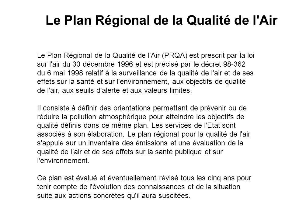 Le Plan Régional de la Qualité de l Air