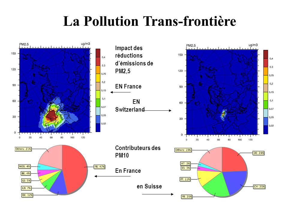 La Pollution Trans-frontière