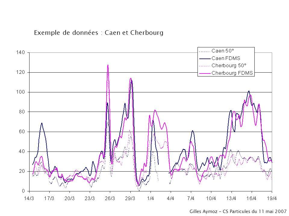 Exemple de données : Caen et Cherbourg