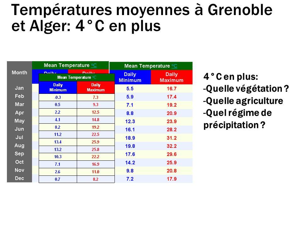 Températures moyennes à Grenoble et Alger: 4°C en plus