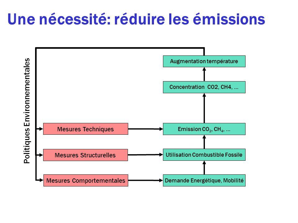 Une nécessité: réduire les émissions