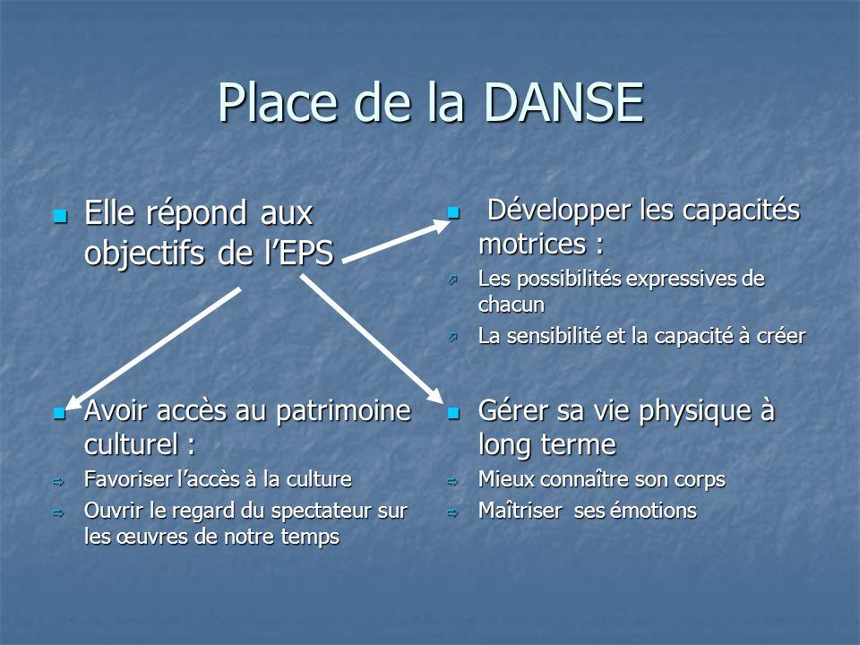 Place de la DANSE Elle répond aux objectifs de l'EPS