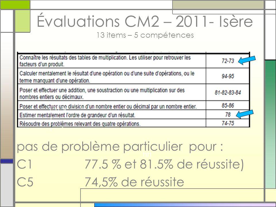 Évaluations CM2 – 2011- Isère 13 items – 5 compétences