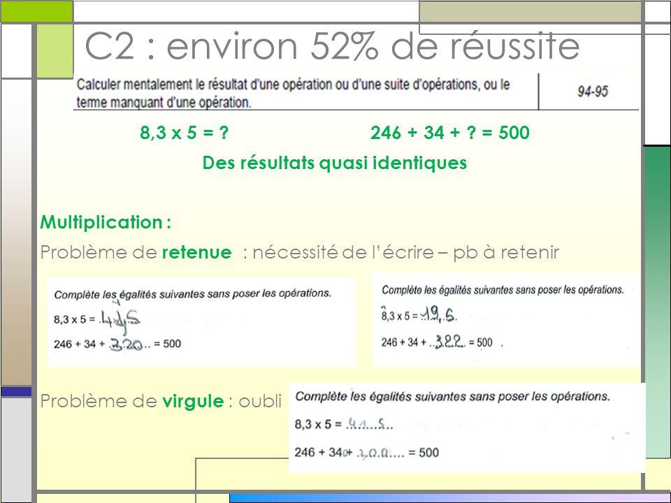 C2 : environ 52% de réussite
