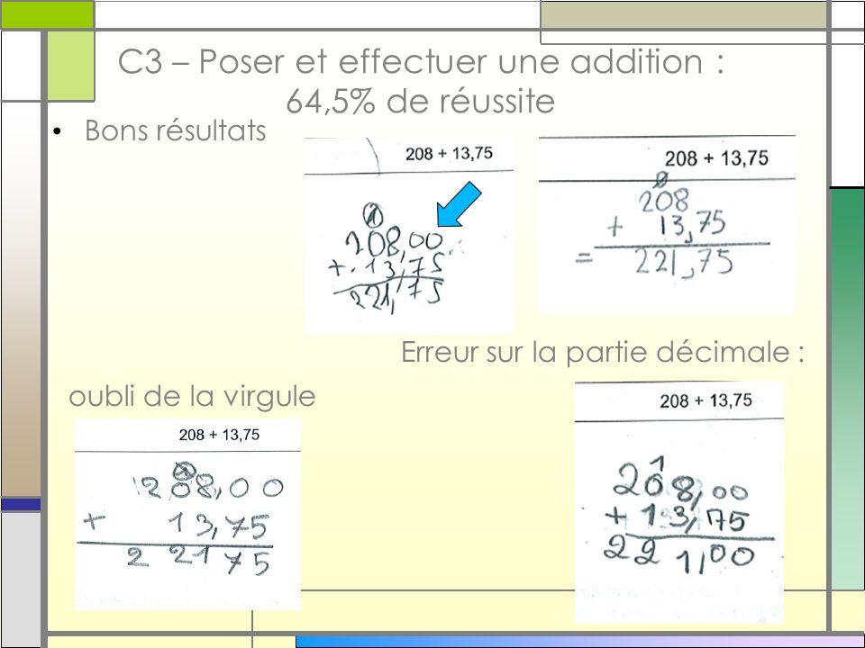 C3 – Poser et effectuer une addition : 64,5% de réussite