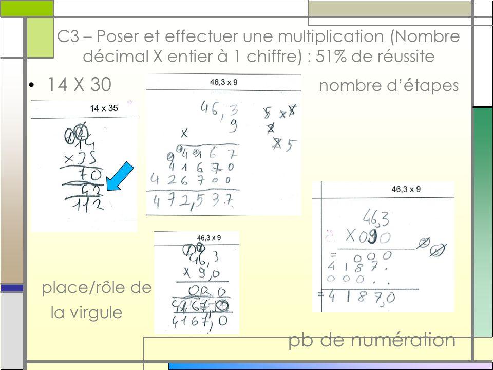 14 X 30 nombre d'étapes pb de numération