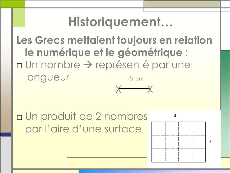 Historiquement…Les Grecs mettaient toujours en relation le numérique et le géométrique : Un nombre  représenté par une longueur 5 cm.