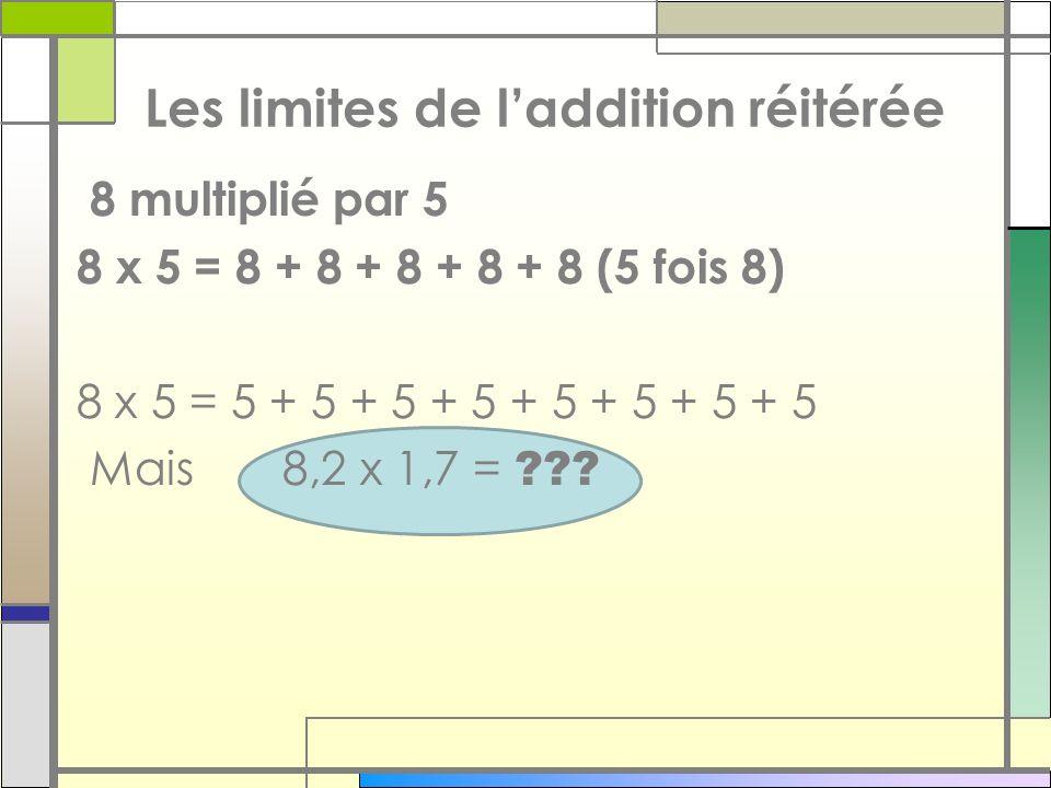 Les limites de l'addition réitérée