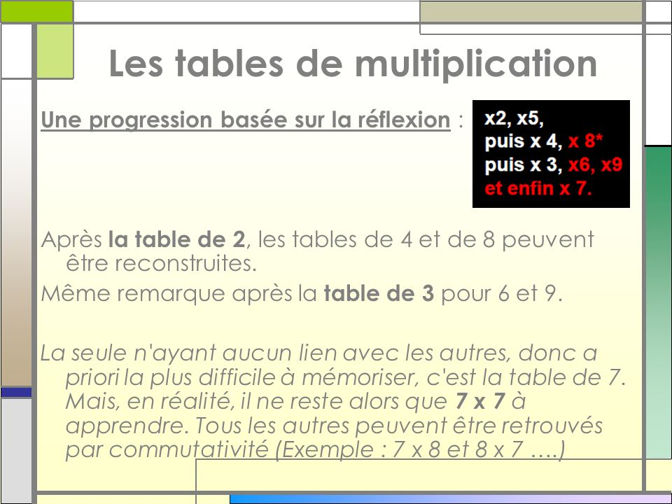 Stage d partemental math matiques ppt video online t l charger - Jouer avec les tables de multiplication ...