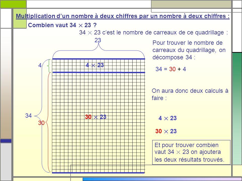 34 × 23 c'est le nombre de carreaux de ce quadrillage : 23