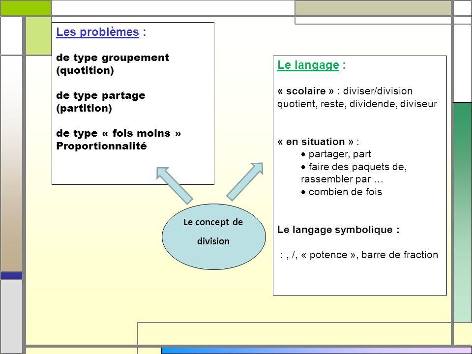 Les problèmes : Le langage : de type groupement (quotition)